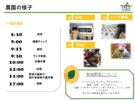 コルディアーレ農園紹介資料